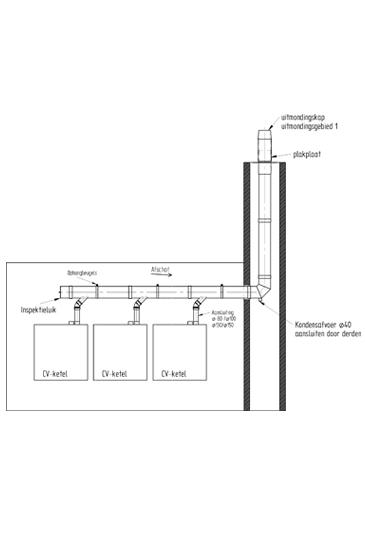 Werktekening cascade systemen